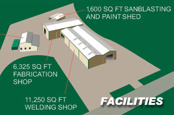 Click for Our Facility Page...